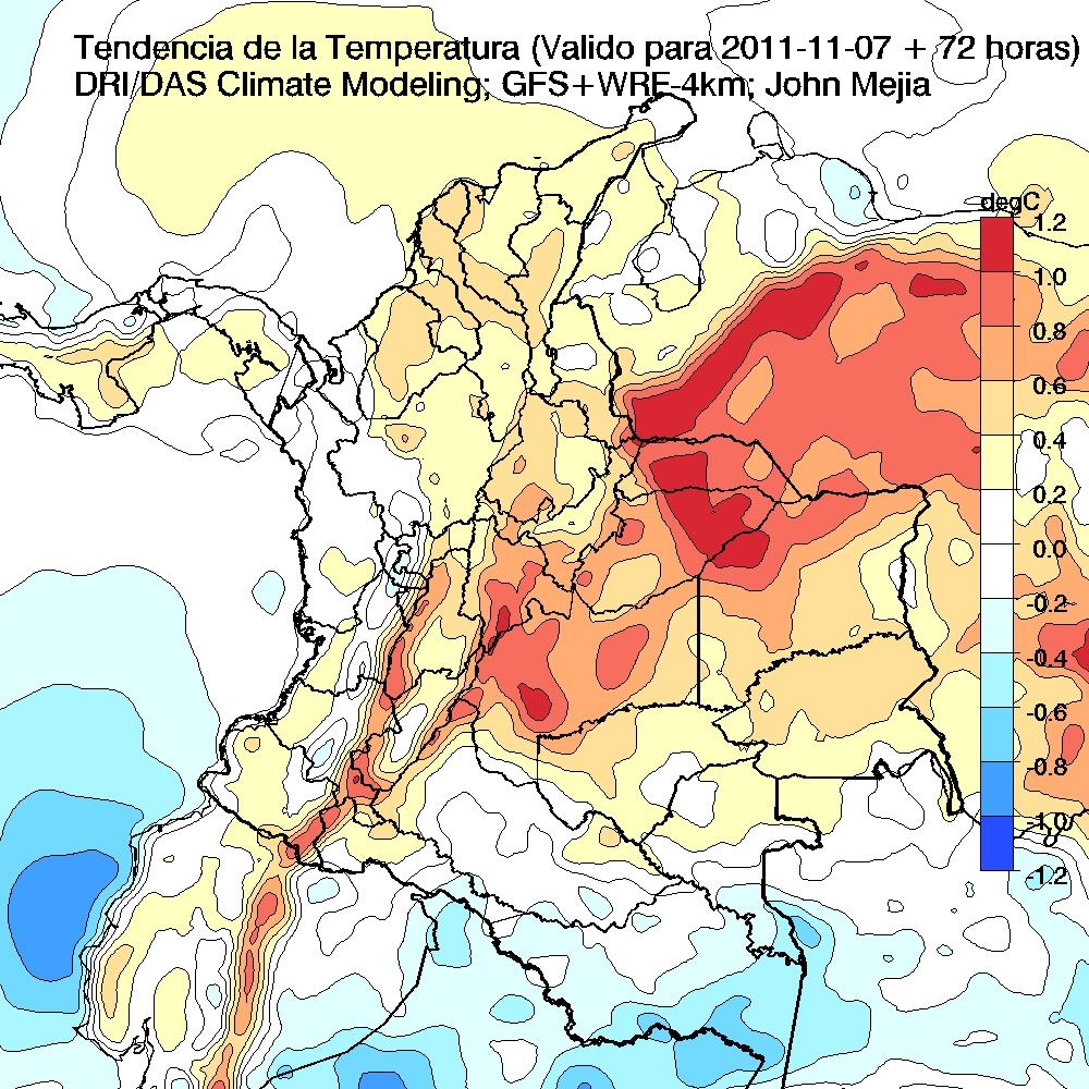 kolumbien wetter
